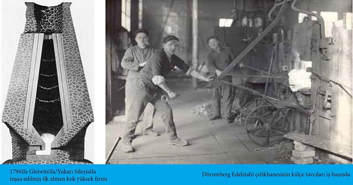 Steel and iron history - Dorrenberg Edelstahl Stell Company